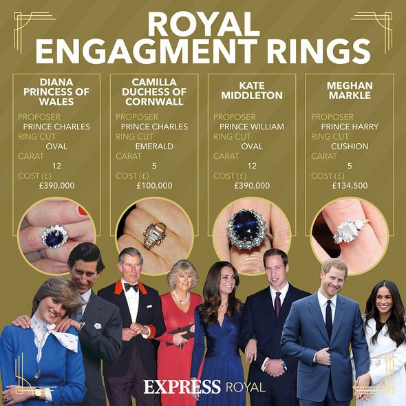 The Duchess also has a stunning engagement ring, previously belonging to Princess Diana
