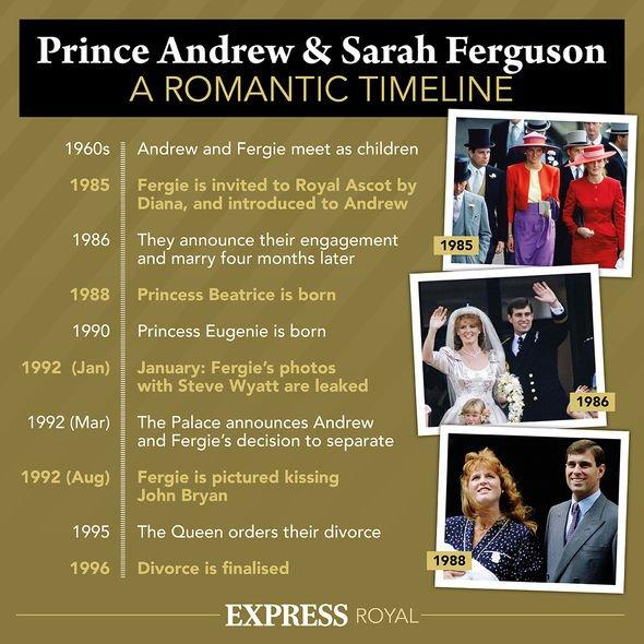 prince andrew sarah ferguson timeline