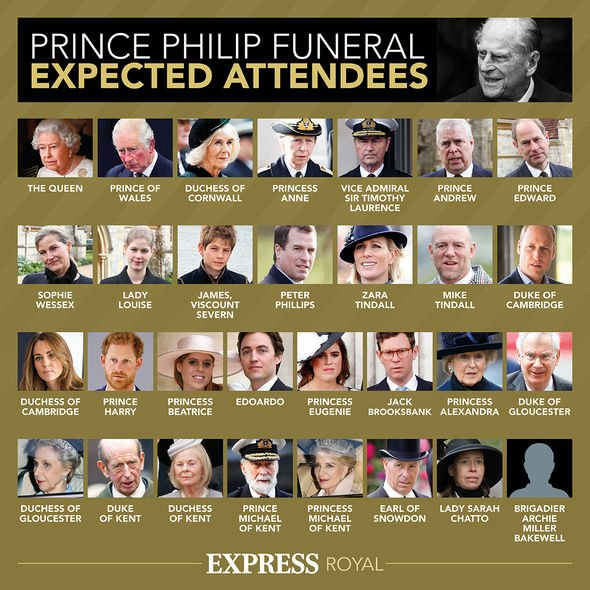 Prince Philip funeral attendees