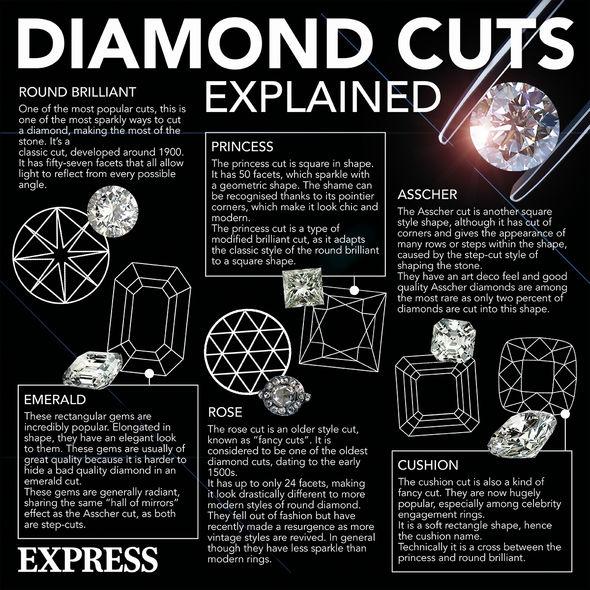 Engagement rings: Diamond cuts explained(Image: NC)