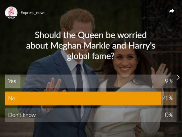 royal family poll results