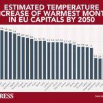 Climate change COP26